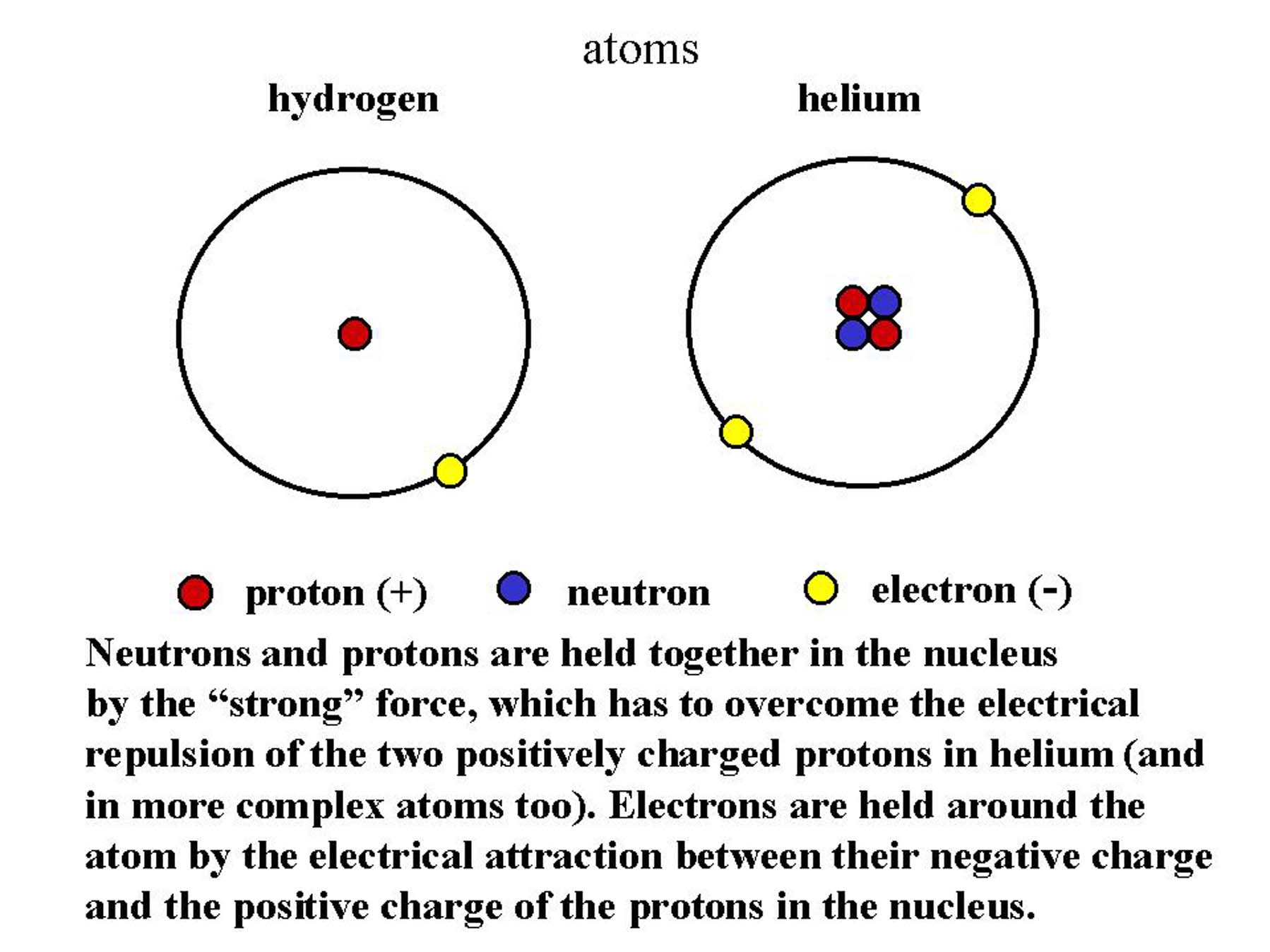 diagram of an atom which has a number of helium atomic 2 a diagram of an atom of chromium