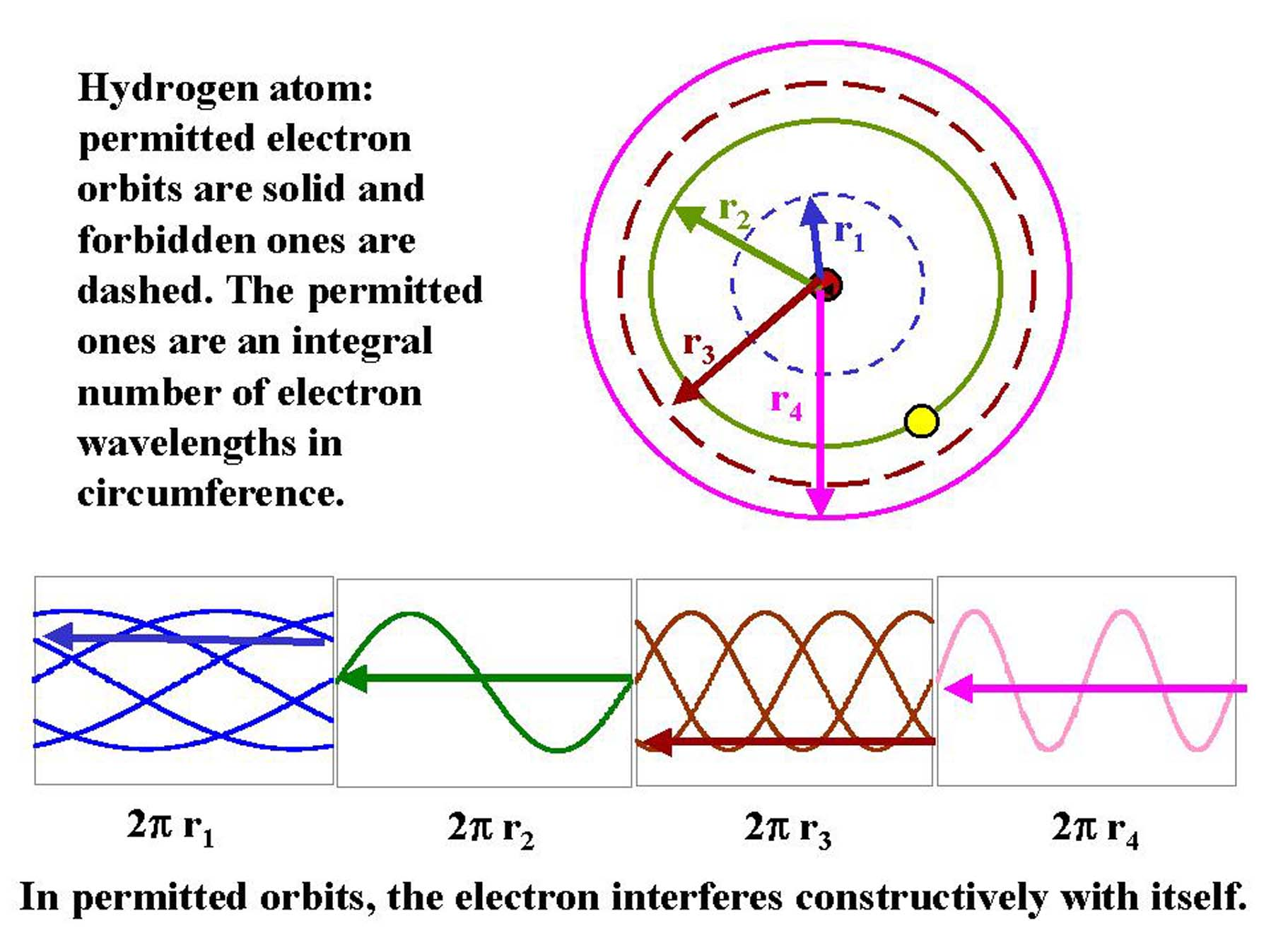 FHSST Physics/Electrostatics/Electric Fields - Wikibooks, open books...