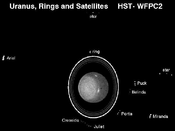 Outer Solar System Moons and Rings
