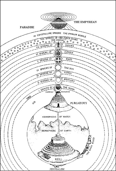 cosmology and culture