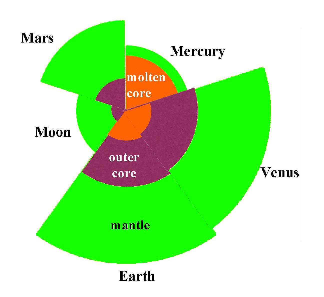Earth The Lithosphere Image Gallery For Inside Of Diagram Terrplan 121228 Bytes