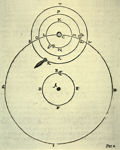 the background and impact of the heliocentric theory This presentation will articulate two main points: copernicus's heliocentric model impact to the catholic church and how it helped to revolutionize modern science i the geocentric model was the accepted doctrine of the universe's structure and considered the divine order of planetary alignment and man's hierarchy in the universe, until.