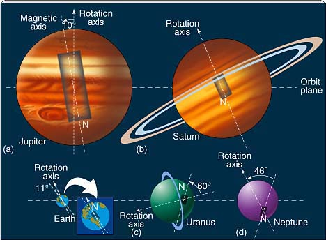 Lecture 7: Gas Giant Planets